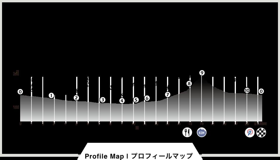 プロフィールマップ